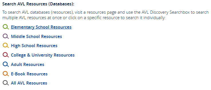 Image of the Search AVL Resources (Databases) window